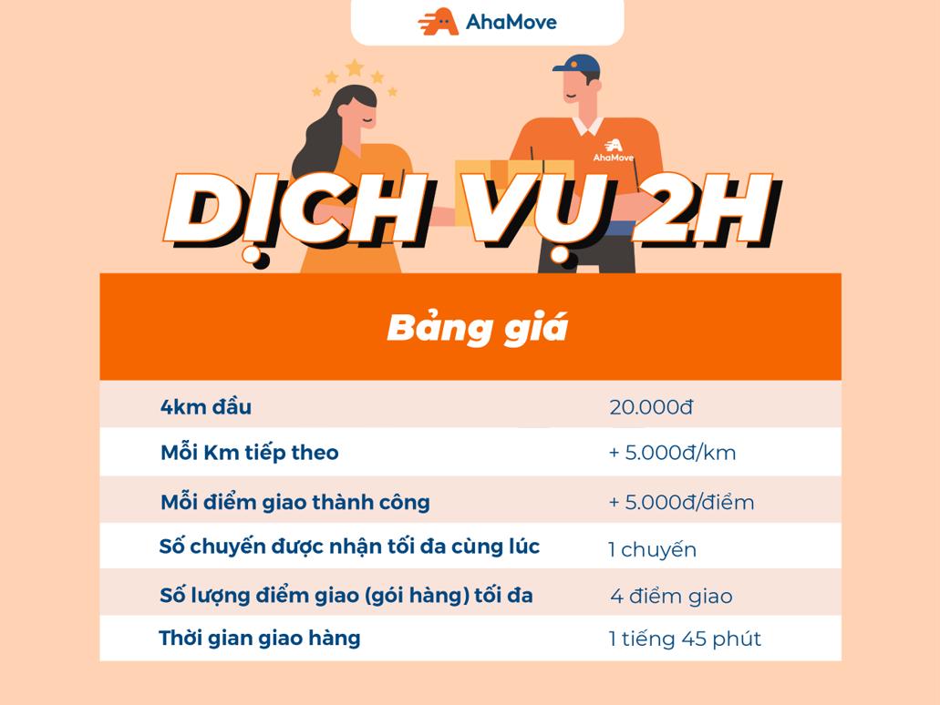 bảng giá dịch vụ